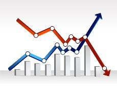 Erfolg und Misserfolg im Marketing